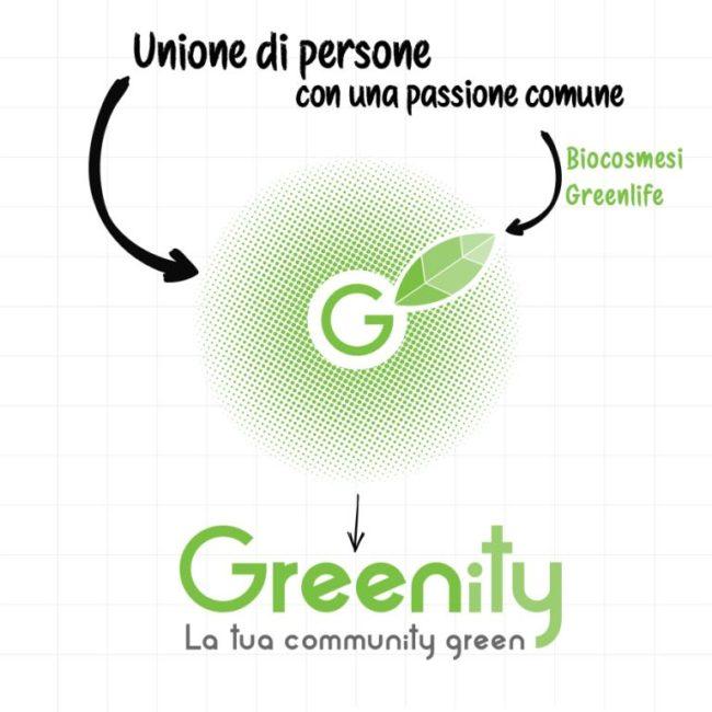 Greenity
