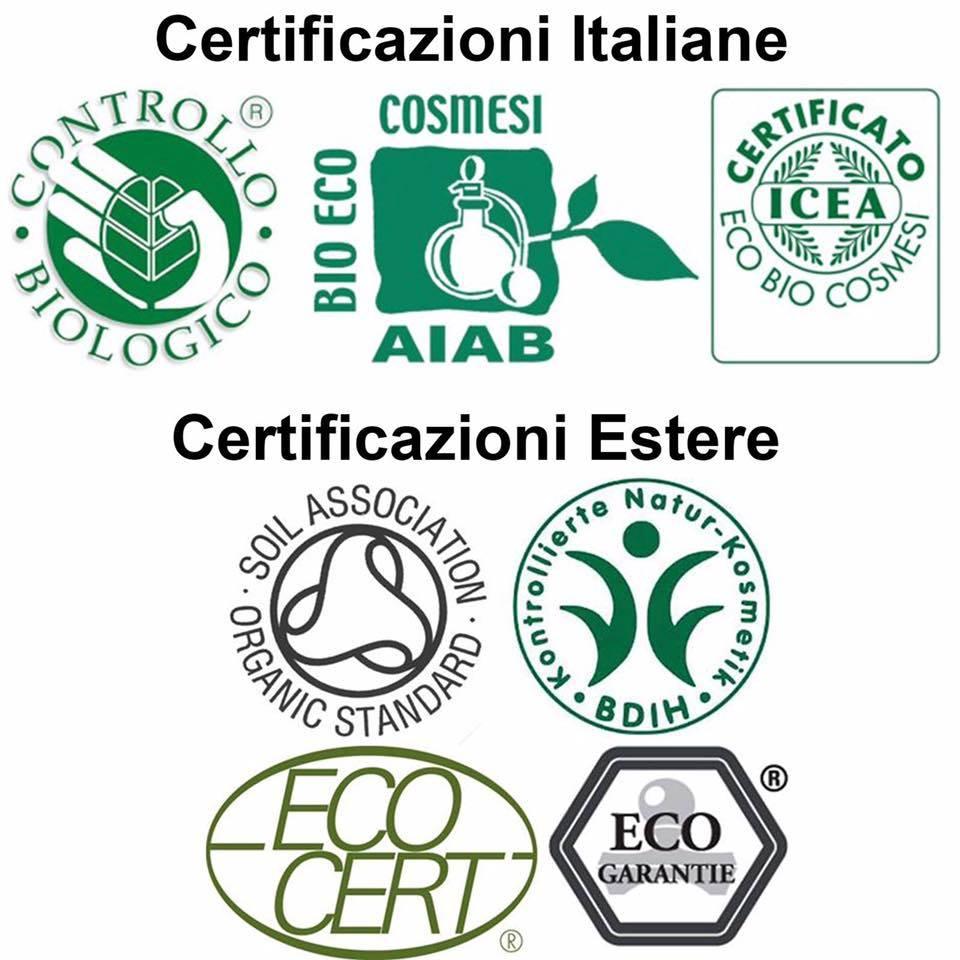 Le Certificazioni sui prodotti cosmetici