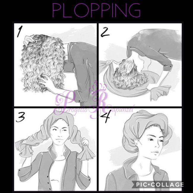 Plopping